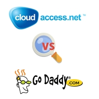 CloudAccess vs Go Daddy